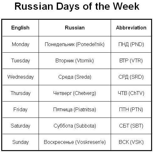 7 best russian images on pinterest languages learn russian and fandeluxe