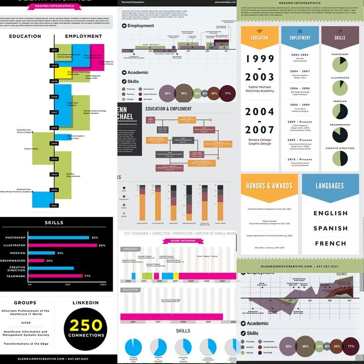 61 best images about Visual Resume – Visual Resume
