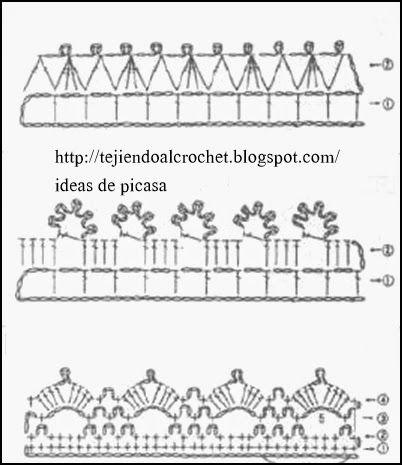 PATRONES   -  CROCHET  -  GANCHILLO  -  GRAFICOS: PUNTILLAS TEJIDAS A GANCHILLO