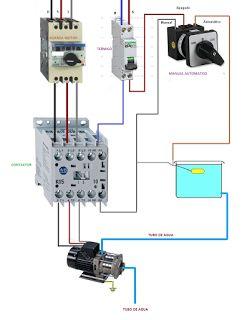 Esquemas eléctricos: motor bomba manual automatico