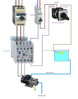 Six pulse generator simulink tutorial pdf