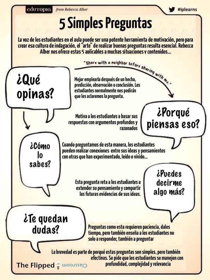 Fuente│5 simples preguntas para dinamizar el aprendizaje. Por Raúl Santiago (@santiagoraul). En The Flipped Classroom