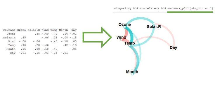 @danieltomasz/Data Science & R language na Twitterze