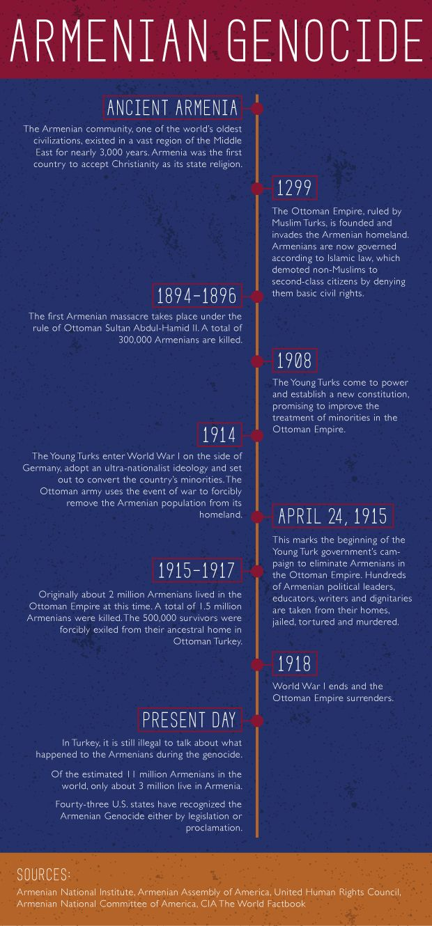 best images about n genocide museums a timeline of the n genocide infographic tommiemedia bit