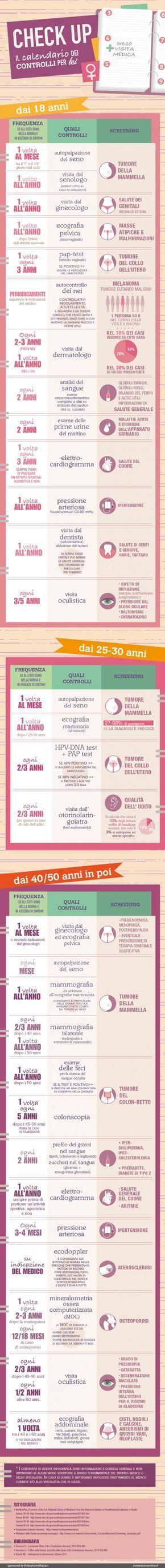 Check up: il calendario degli esami per lei - Infografica Esseredonnaonline