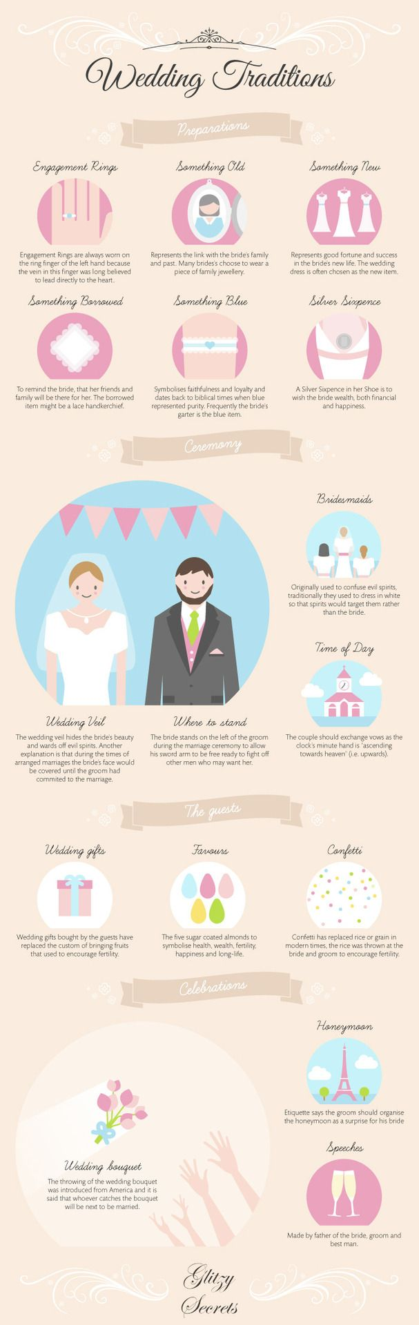 Why do we wear wedding rings on the left hand? Bridesmaids to confuse evil spirits? Glitzy Secrets put together some fun facts about wedding traditions and the meaning behind them.