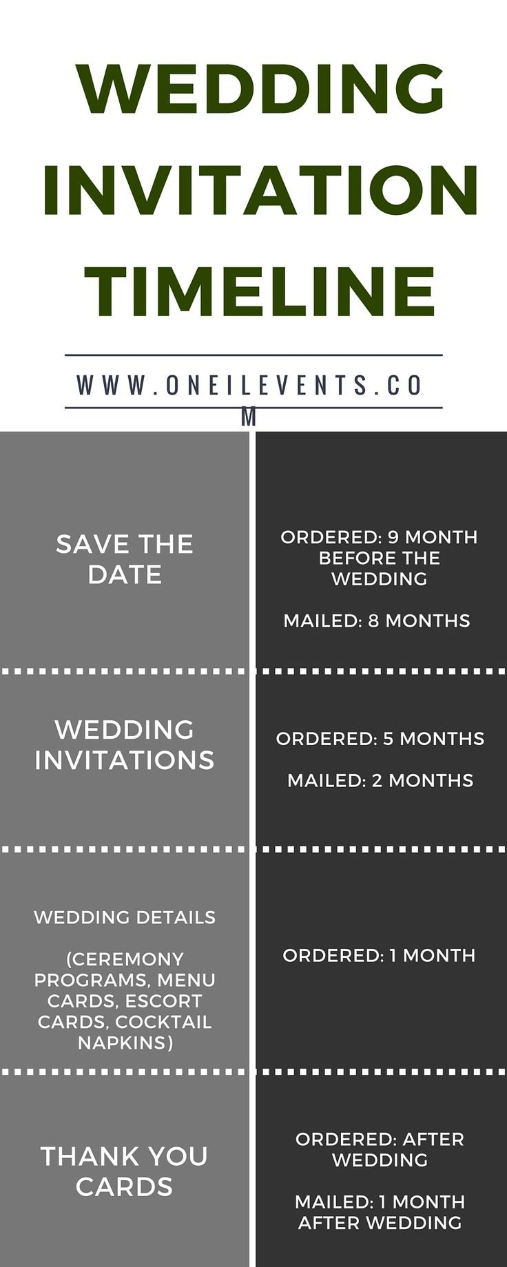 118 best wedding invitations images on pinterest wedding ideas tape this wedding invitation timeline infographic to your board to make sure you do not miss any significant printing and mailing dates monicamarmolfo Image collections