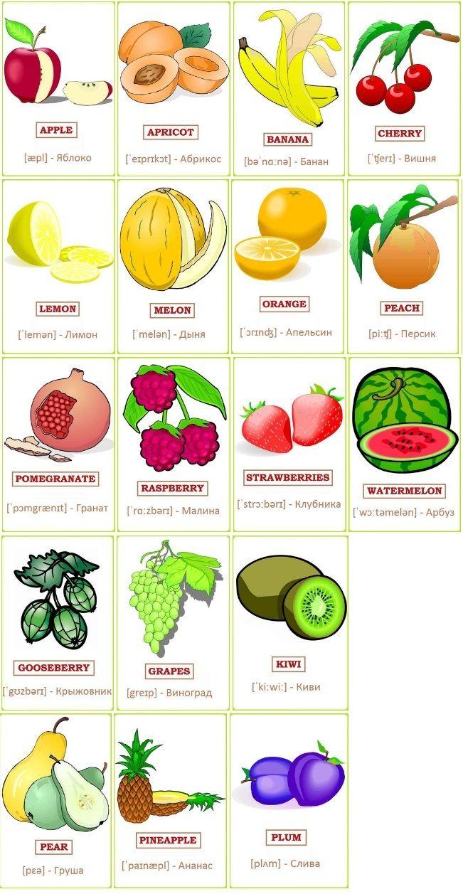 все фрукты на английском в картинках
