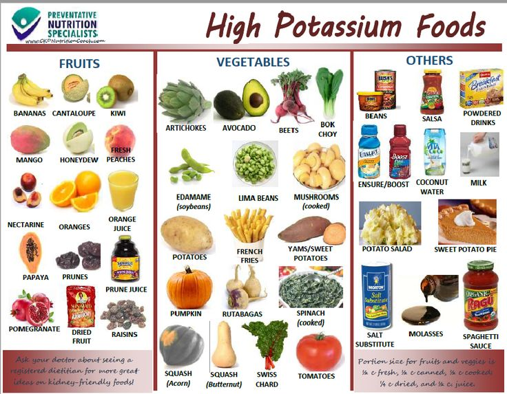 High Potassium Handout Low potassium recipes, High