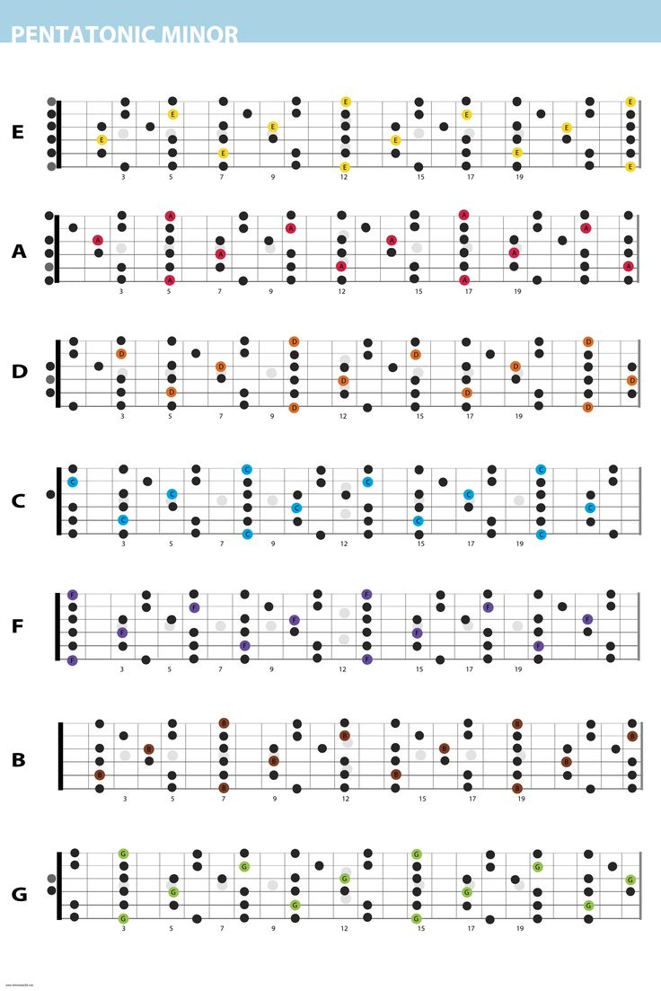 13 best scale images on pinterest music theory music and diy right click to download jazz guitarguitar chordsukuleleguitar hexwebz Choice Image