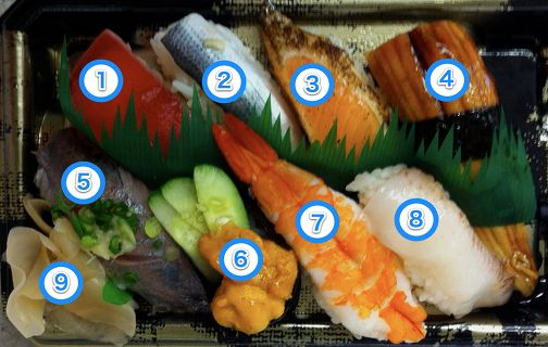 How well do you know your Japanese Sushi?  Let's find out with this brief, Japanse, Sushi Knowldege Quiz.  http://www.thejapanguy.com/japanese-cuisine-sushi-knowledge-quiz/