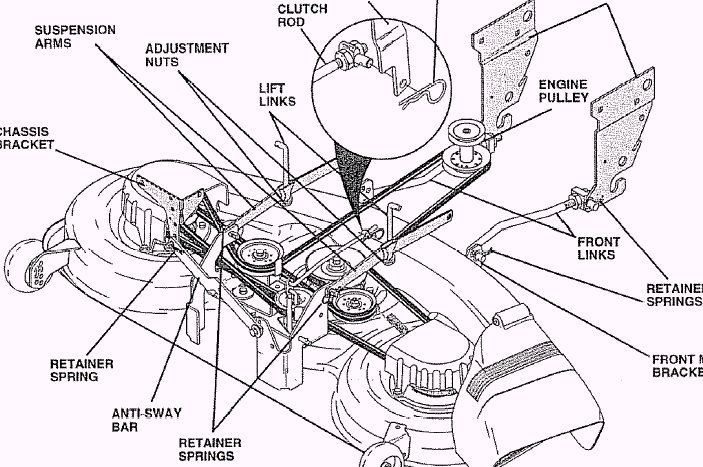 The illustration on the drive belt routing on your john deere gt225 likewise Diagram as well John Deere L120 Parts Diagram together with 355854808030525524 further How To Replace The Pto Drive Belt On A Cub Cadet Riding Lawn Mower. on john deere lx277 wiring diagram
