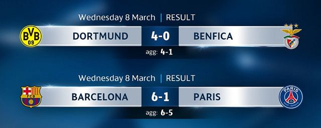 Champions League - Octavos de Final (Vuelta): Resultados