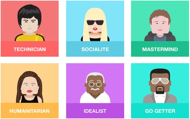 how to find out what personality type you are