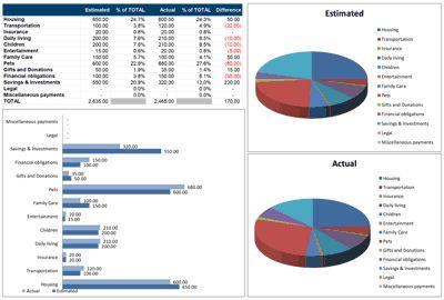 Family Budget Planner Spending - Screenshot