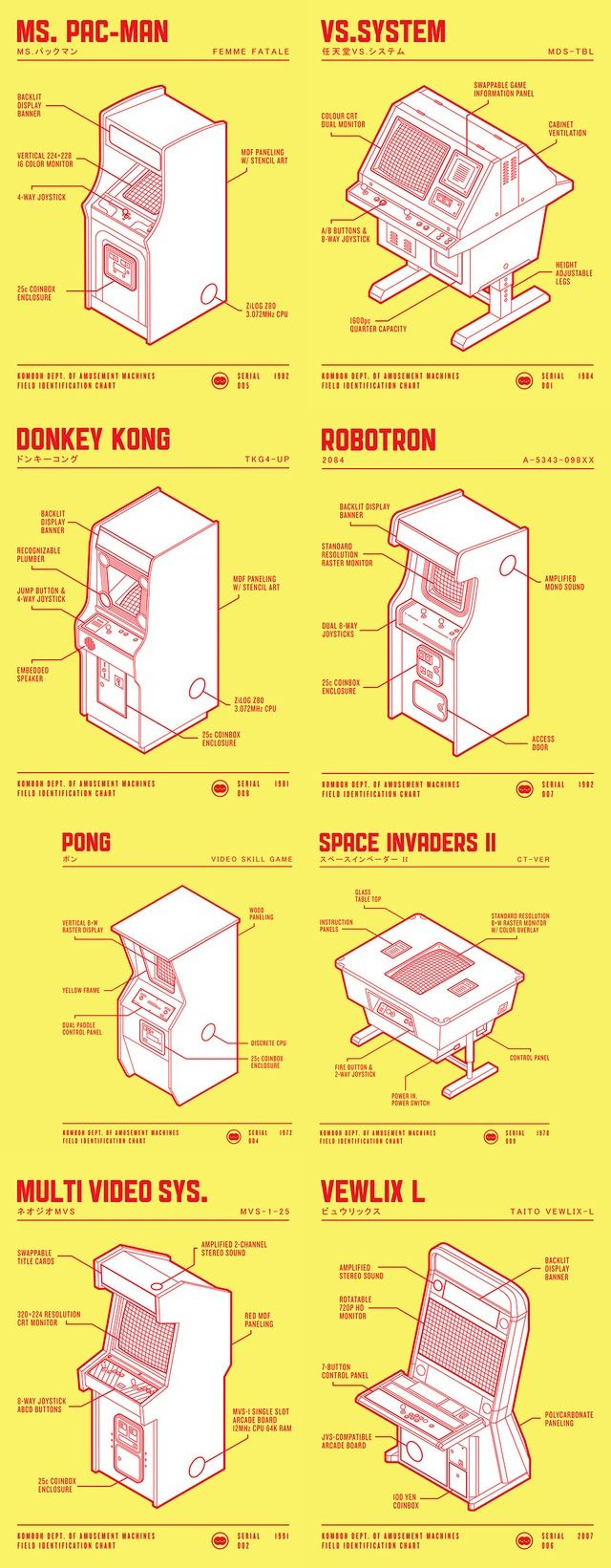 Classic Arcade Game Designs Illustrated as a Field Guide