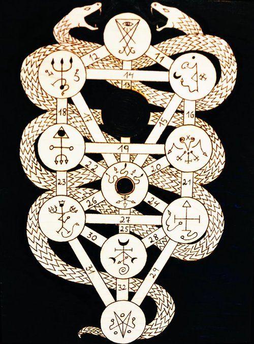 Infernal Qlipothic Tree Of Initiation / Sacred Geometry <3