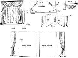 Resultado de imagen de изготовлению ажурных ламбрекенов.