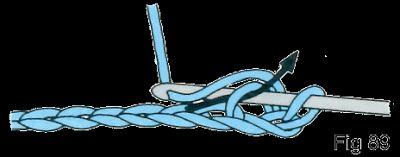 Κερασόπιτες: Οδηγίες για βελονάκι: Απλό κροσέ (single crochet)