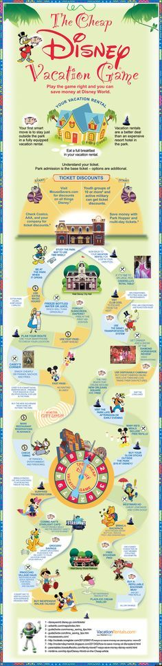 Cute Disney Vacation game infographic to help you save time and money at Disney…