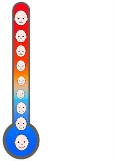 Termómetro de emociones
