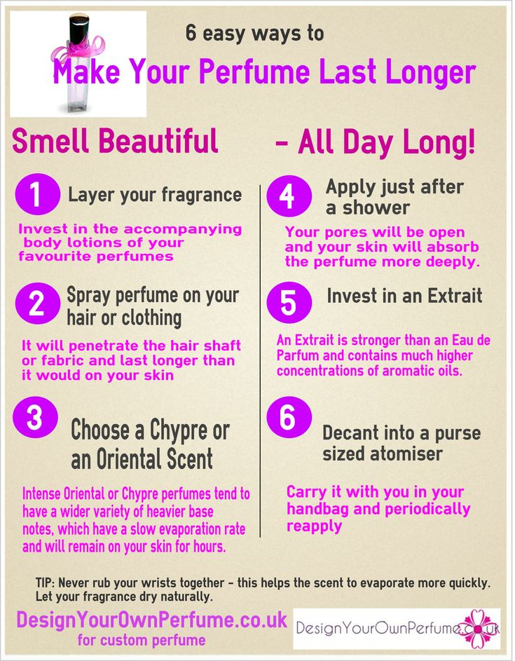 6 easy ways to make your perfume last longer infographic ...