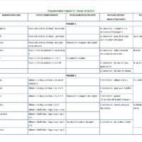 Programmation CP en lecture  2014-2015