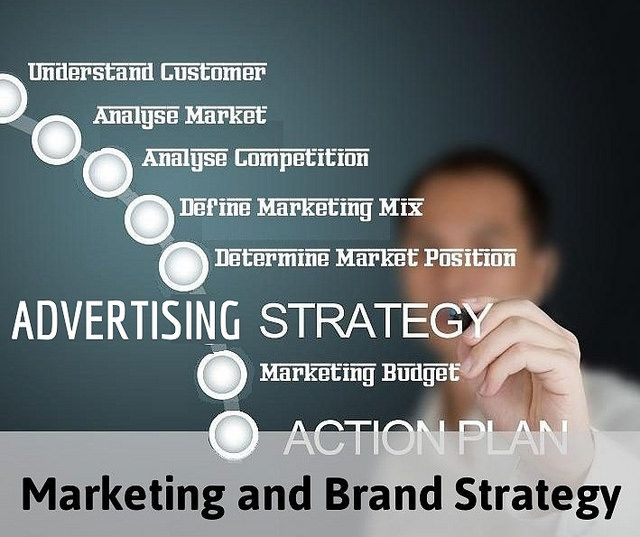 Branding TT - branding strategy #businessbranding #brandmarketing - branding strategy