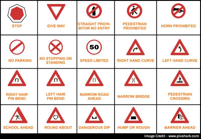 Road safety mandatory signs Image