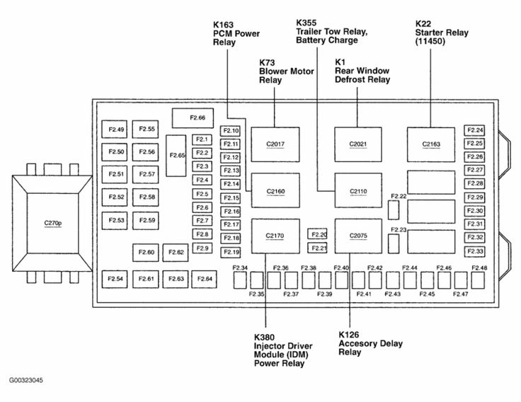 Ford F 350 Super Duty Questions Need Diagram For Fuse Box ...