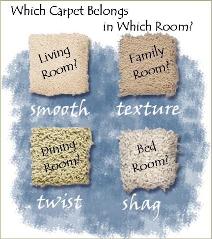 A Great Room By Guide Added Bonus Pinterest