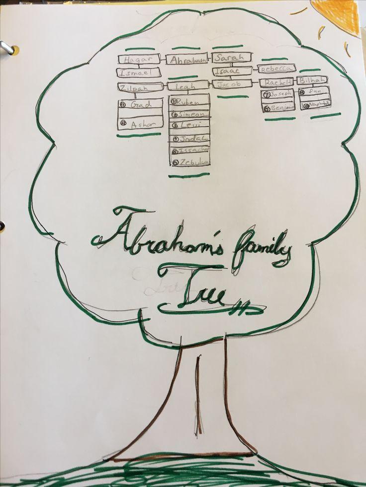 Abrahams family tree by Selah B.