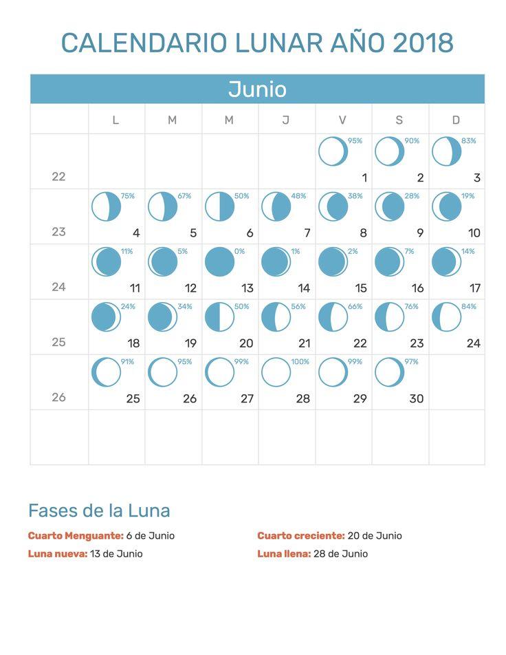Calendario Lunar del mes de Junio año 2018 con fases de las luna correspondiente. Versión para imprimir en formato PDF y JPG totalmente gratis.