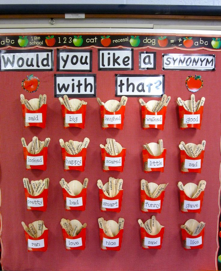 """Would You Like A Synonym With That""   Synonym Word Wall- This display would be a great way to get students to expand their vocabulary by visually seeing the different words they can use or by adding more synonyms to the wall."