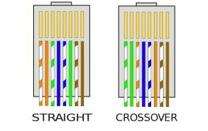 kabel-jaringan-lan-utpp