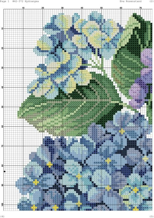 Cross stitch - flowers: Hortensia (chart - part A1)