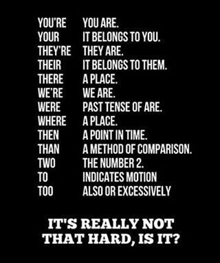 EwR.Grammar #English - Poster of Confusing Words