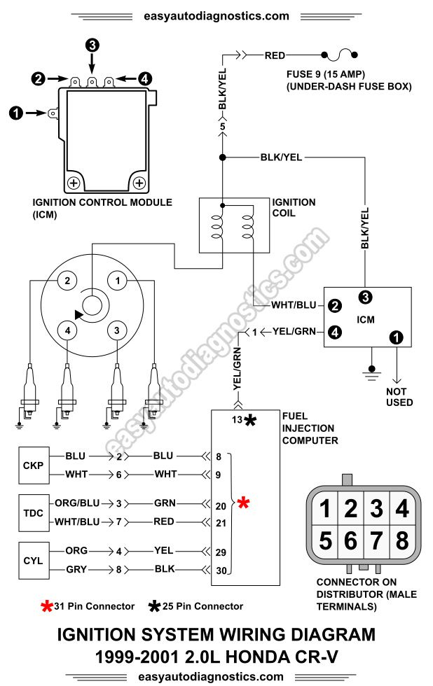 1999 2000 2001 2 0l Honda Cr V Ignition System Wiring Diagram In 2020 Ignition System Ignite Honda