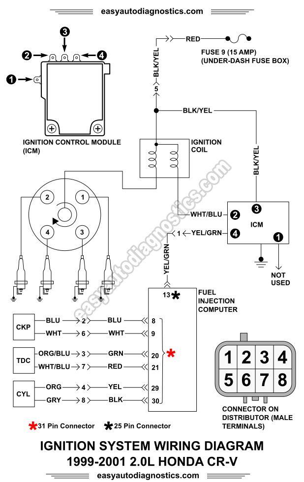 1999 2000 2001 20l honda crv ignition system wiring