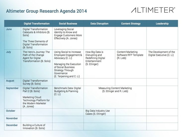 Altimeter Research Agenda   Indicative Of Strategic
