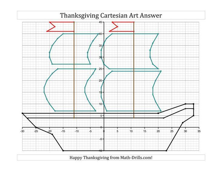 thanksgiving coordinate plane worksheet moreover Thanksgiving ...