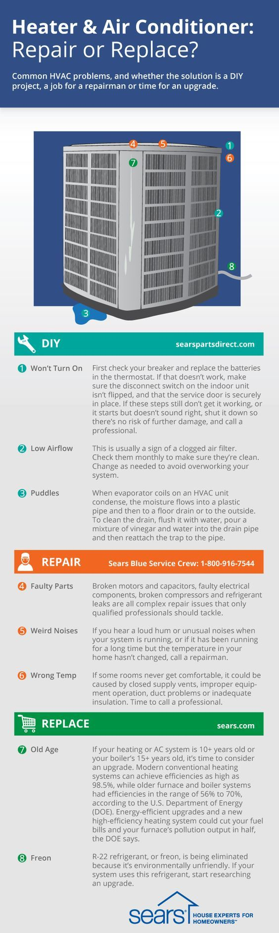 Should You Repair Or Replace Your HVAC System With Sears Home Improvement?  #HouseExperts Ad