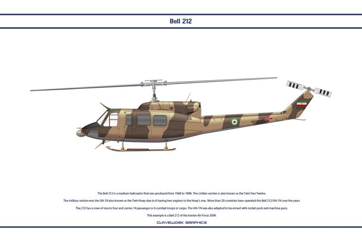 Bell 212 Iran 1 by WS-Clave