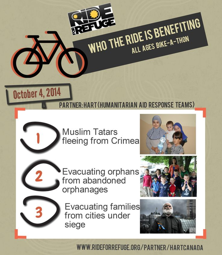 Ride for Refuge - who the Ride is Benefiting