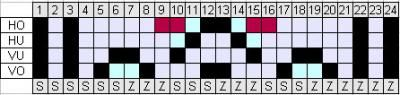 HO = upper back, HU = back down, VU = front bottom, VO = front top (position of the holes in the starting position, pointing always to weaving back)   24 Boards Rapport: 4/4
