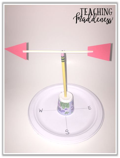 Simple wind vane for students to observe the direction of the wind.
