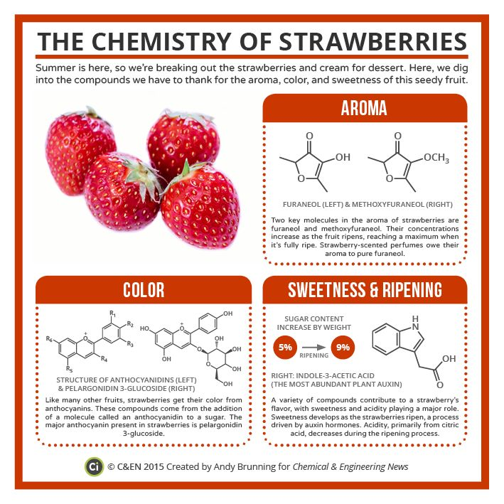 It's mid-strawberry season here at the moment, so here's a look back at some strawberry chemistry from last year's C&EN Periodic Graphics