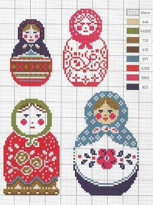 matryoshka cross stitch chart - also ideas for hama beads or applique with embroidery