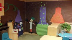My Corner of the Room: Secondary Color Week - Mad Science Laboratory!