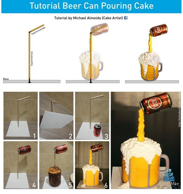 Lata de cerveza Verter - Por Michael Almeida@CakesDecor.com - pastel website Decoración